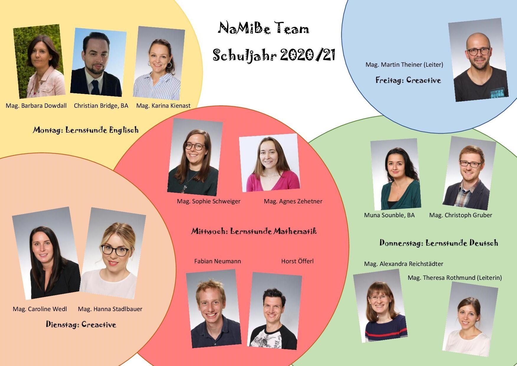 namibe 2020